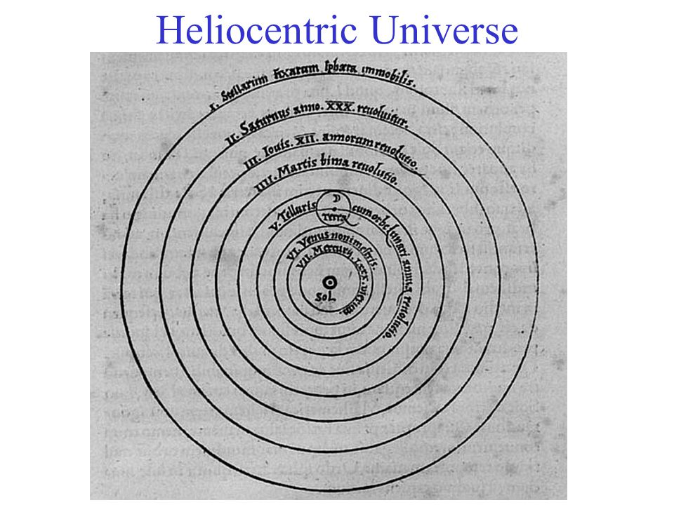 Heliocentric Universe