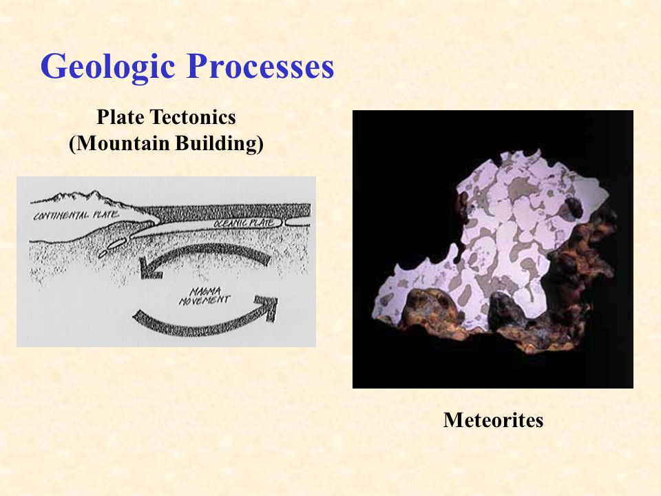 Geologic Processes Anthropogenic Impacts Energy Resources Erosion