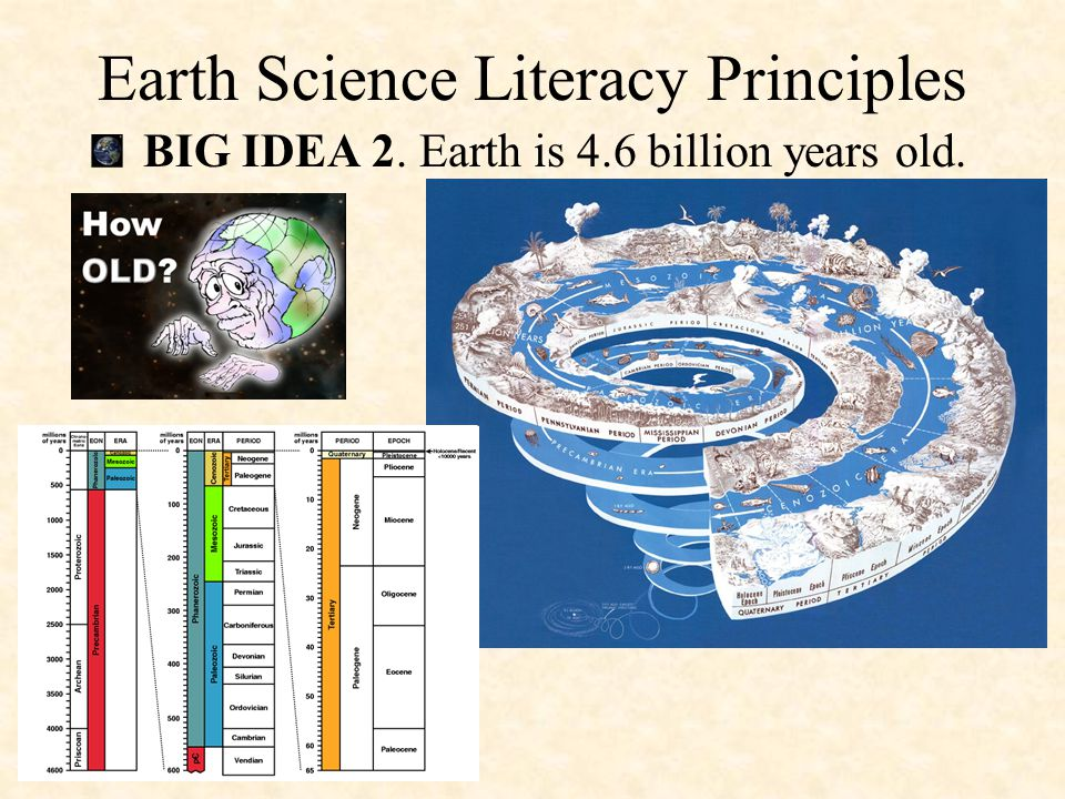 Earth Science Literacy Principles BIG IDEA 1.
