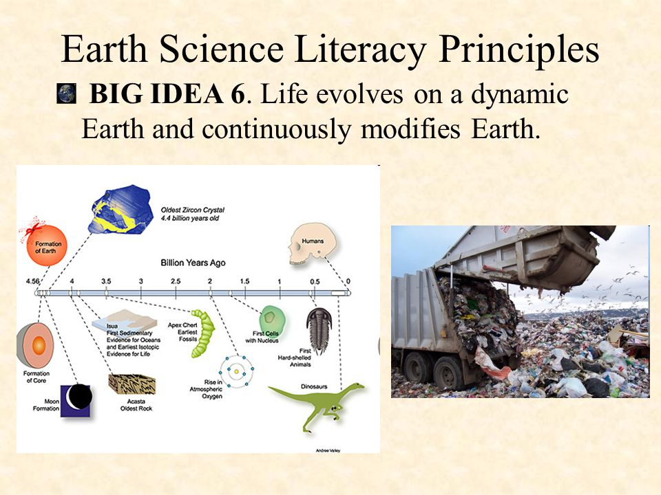 BIG IDEA 5. Earth is the water planet. Earth Science Literacy Principles