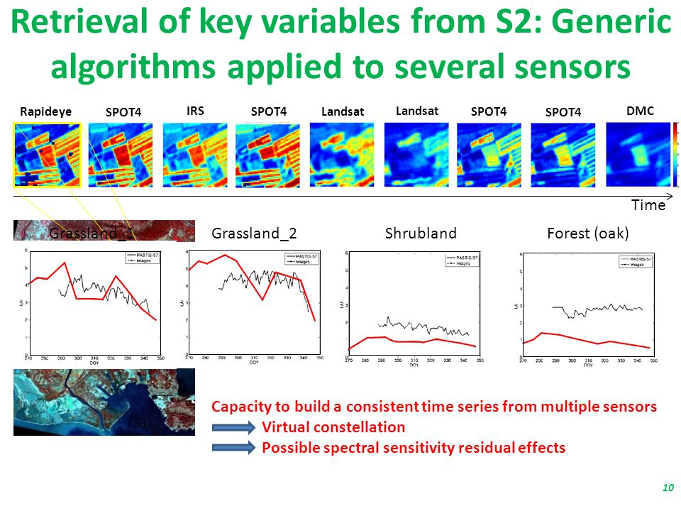 Retrieval of key variables from S2: Generic algorithms applied to several sensors Capacity to build a consistent time series from multiple sensors Virtual constellation Possible spectral sensitivity residual effects Time SPOT4 Rapideye IRS SPOT4Landsat SPOT4 DMC Grassland_1ShrublandForest (oak)Grassland_2 10