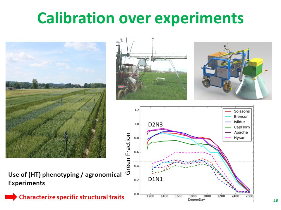 Calibration over experiments Green Fraction Use of (HT) phenotyping / agronomical Experiments 13 Characterize specific structural traits