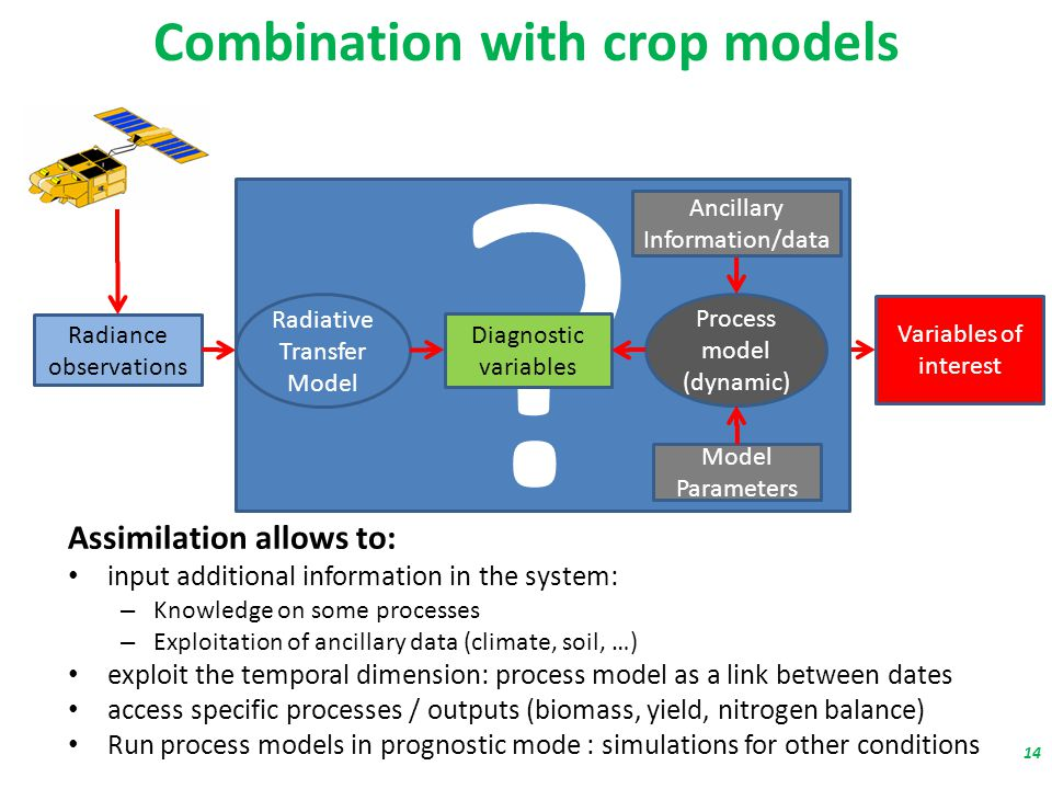 Combination with crop models .