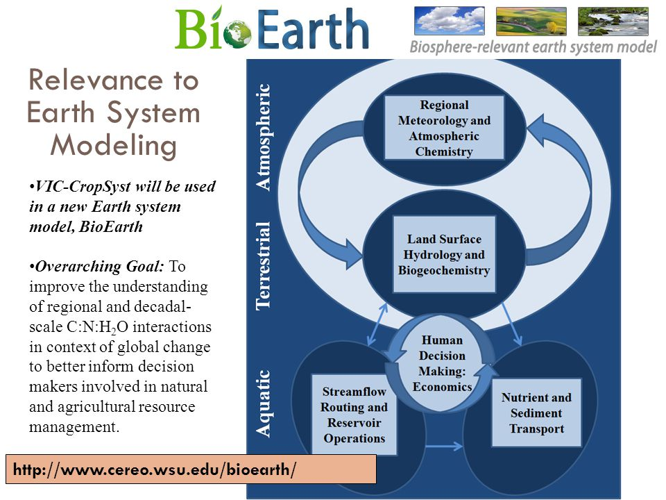 Relevance to Earth System Modeling   VIC-CropSyst will be used in a new Earth system model, BioEarth Overarching Goal: To improve the understanding of regional and decadal- scale C:N:H 2 O interactions in context of global change to better inform decision makers involved in natural and agricultural resource management.