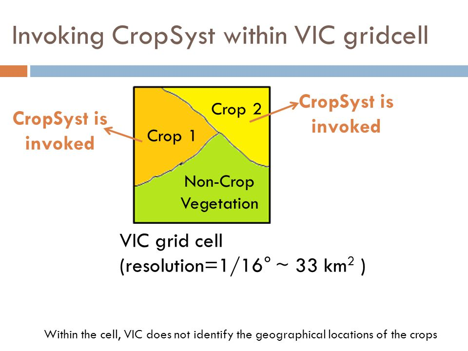 Invoking CropSyst within VIC gridcell Crop 1 VIC grid cell (resolution=1/16° ~ 33 km 2 ) Crop 2 Non-Crop Vegetation CropSyst is invoked Within the cell, VIC does not identify the geographical locations of the crops