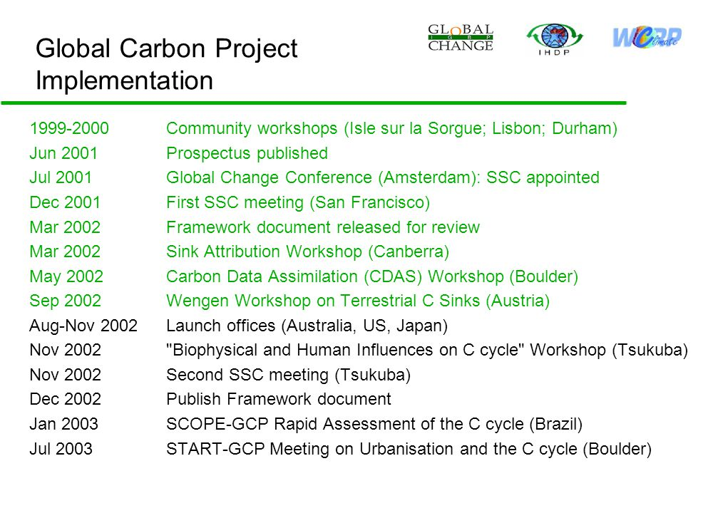 Global Carbon Project Implementation Community workshops (Isle sur la Sorgue; Lisbon; Durham) Jun 2001Prospectus published Jul 2001Global Change Conference (Amsterdam): SSC appointed Dec 2001First SSC meeting (San Francisco) Mar 2002Framework document released for review Mar 2002Sink Attribution Workshop (Canberra) May 2002Carbon Data Assimilation (CDAS) Workshop (Boulder) Sep 2002Wengen Workshop on Terrestrial C Sinks (Austria) Aug-Nov 2002Launch offices (Australia, US, Japan) Nov 2002 Biophysical and Human Influences on C cycle Workshop (Tsukuba) Nov 2002Second SSC meeting (Tsukuba) Dec 2002Publish Framework document Jan 2003SCOPE-GCP Rapid Assessment of the C cycle (Brazil) Jul 2003START-GCP Meeting on Urbanisation and the C cycle (Boulder)