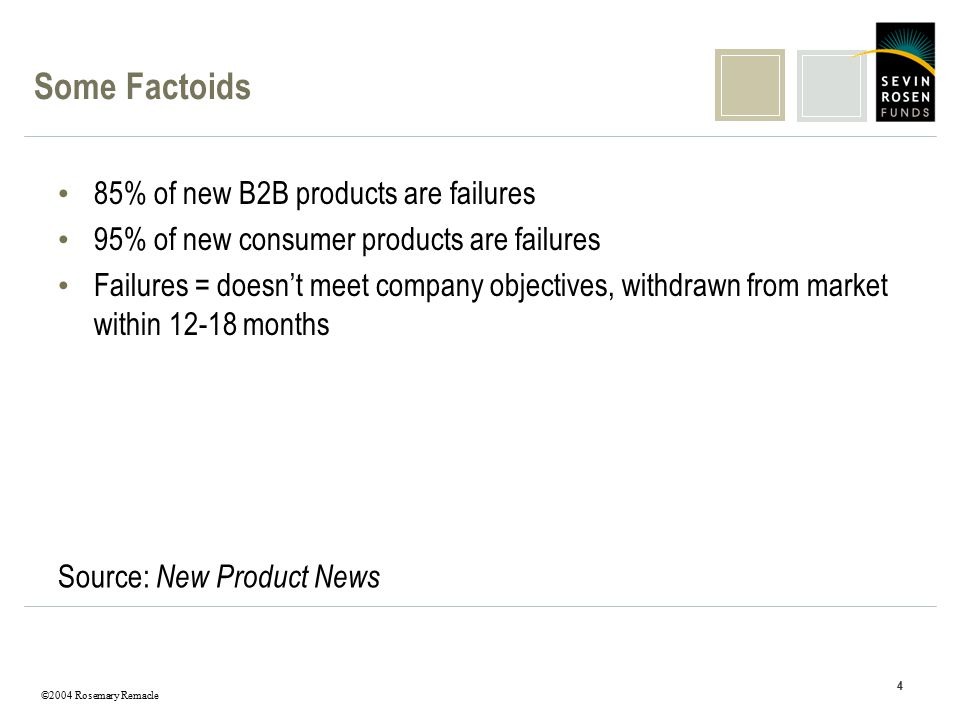 ©2004 Rosemary Remacle 4 Some Factoids 85% of new B2B products are failures 95% of new consumer products are failures Failures = doesn't meet company objectives, withdrawn from market within months Source: New Product News