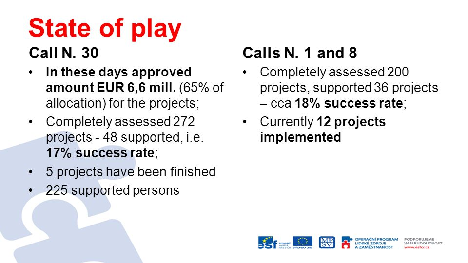 State of play Call N. 30 In these days approved amount EUR 6,6 mill.