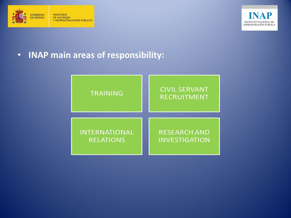 INAP main areas of responsibility: