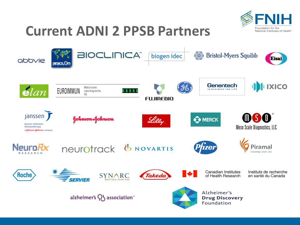 Current ADNI 2 PPSB Partners