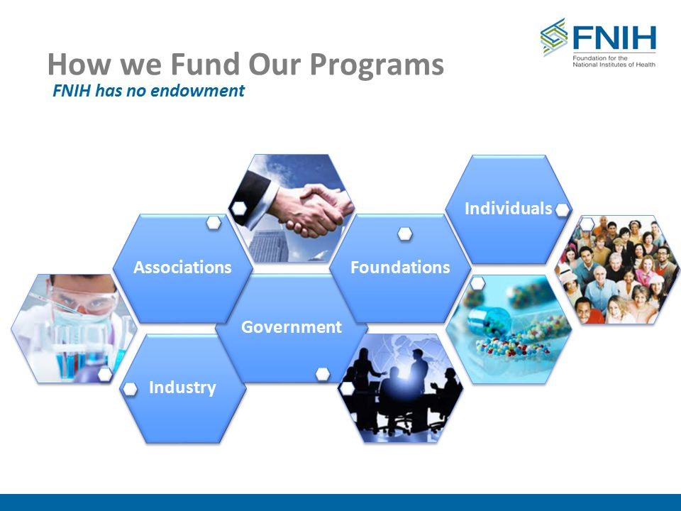 How we Fund Our Programs Industry Government Associations Foundations Individuals FNIH has no endowment