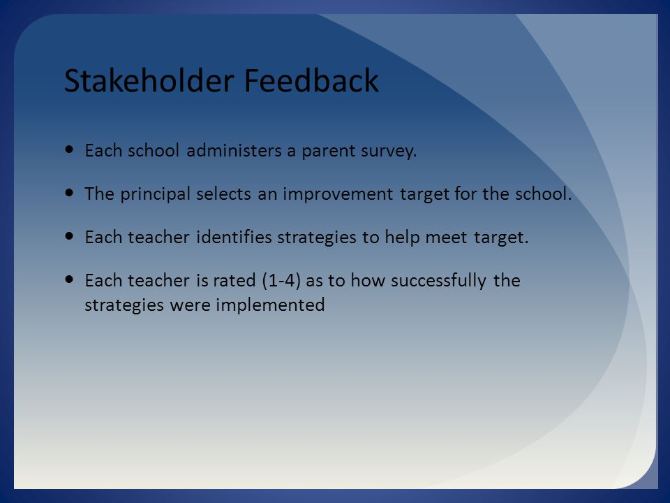 Stakeholder Feedback Each school administers a parent survey.