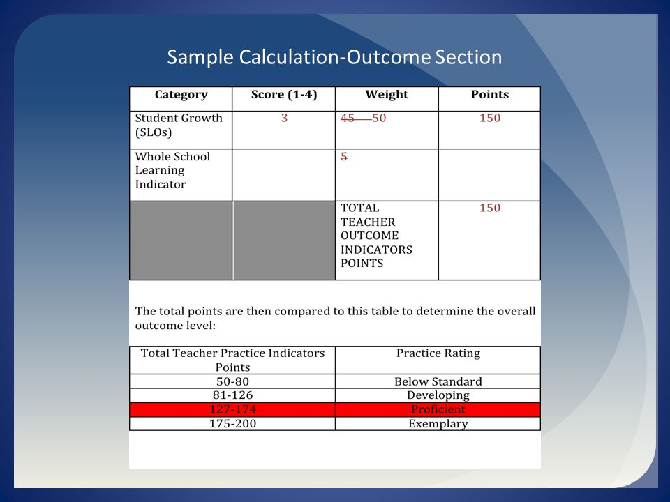 Sample Calculation-Outcome Section
