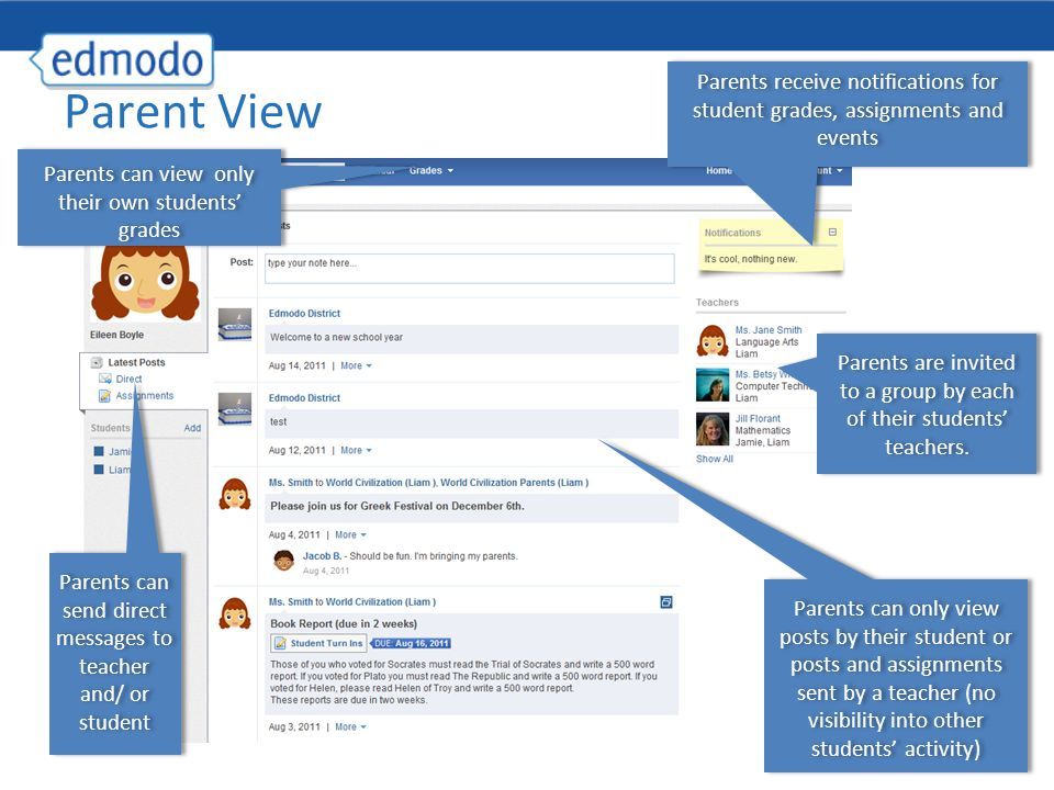 Parent View Parents receive notifications for student grades, assignments and events Parents can only view posts by their student or posts and assignments sent by a teacher (no visibility into other students' activity) Parents can send direct messages to teacher and/ or student Parents can view only their own students' grades Parents are invited to a group by each of their students' teachers.