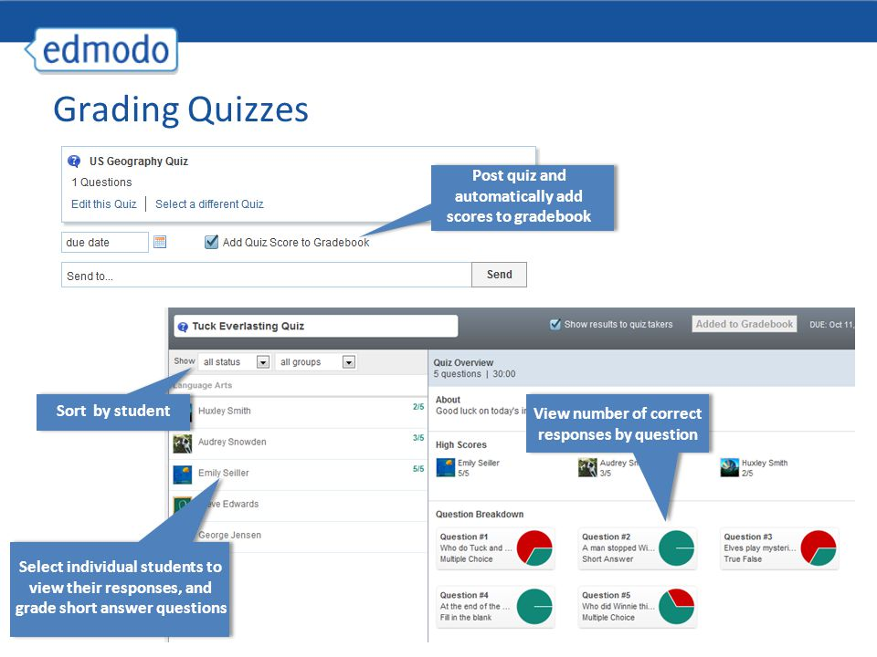 Grading Quizzes Post quiz and automatically add scores to gradebook View number of correct responses by question Sort by student Select individual students to view their responses, and grade short answer questions