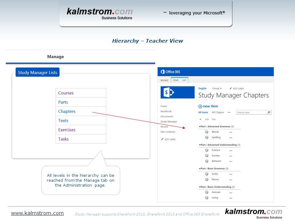 Study Manager is a kalmstrom com SharePoint Solution where teachers