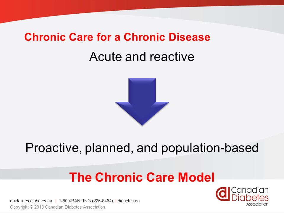 guidelines.diabetes.ca | BANTING ( ) | diabetes.ca Copyright © 2013 Canadian Diabetes Association Chronic Care for a Chronic Disease Acute and reactive Proactive, planned, and population-based The Chronic Care Model