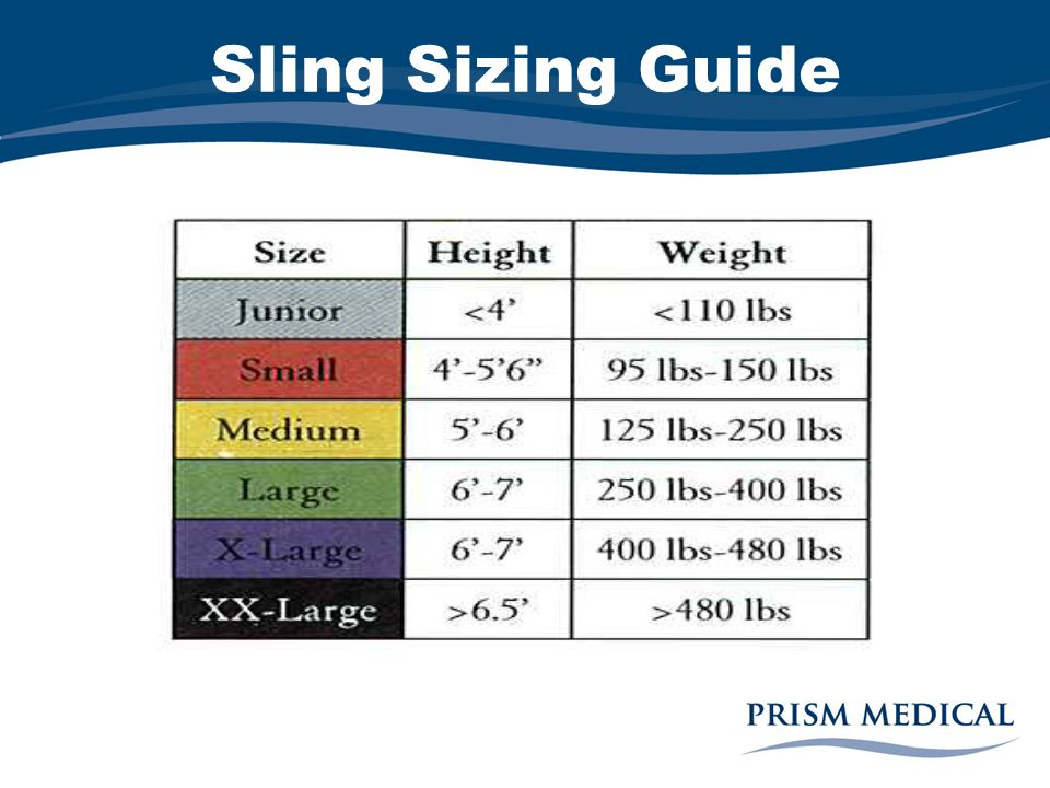 Sling Sizing Guide