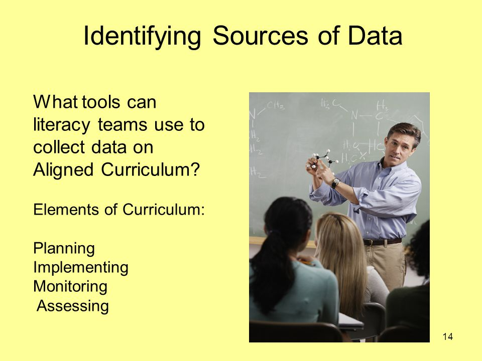 14 Identifying Sources of Data What tools can literacy teams use to collect data on Aligned Curriculum.