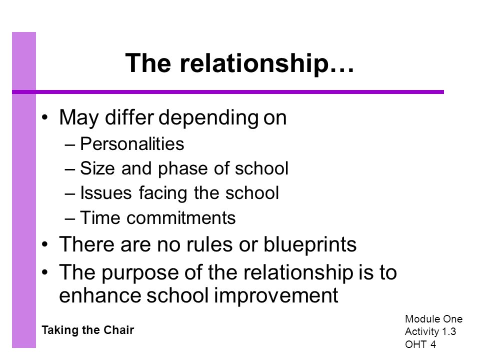 Taking the Chair The relationship… May differ depending on –Personalities –Size and phase of school –Issues facing the school –Time commitments There are no rules or blueprints The purpose of the relationship is to enhance school improvement Module One Activity 1.3 OHT 4