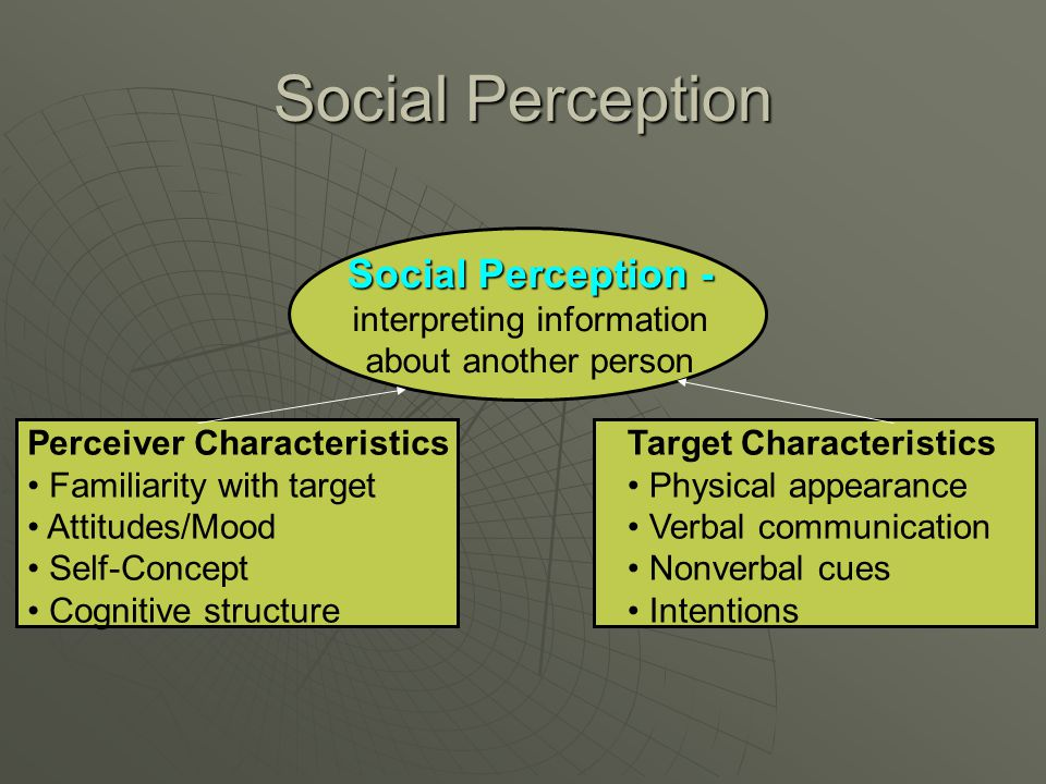 CHAPTER THREE INDIVIDUAL DIFFERENCES AND TRAITS  Individual
