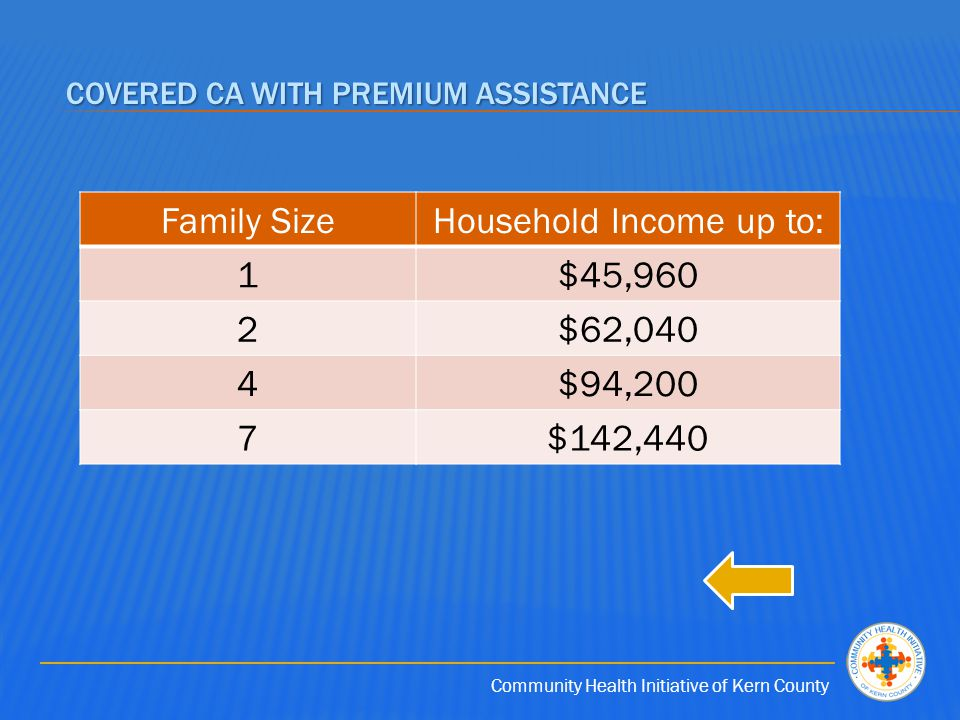 Community Health Initiative of Kern County COVERED CA WITH PREMIUM ASSISTANCE Family SizeHousehold Income up to: 1$45,960 2$62,040 4$94,200 7$142,440