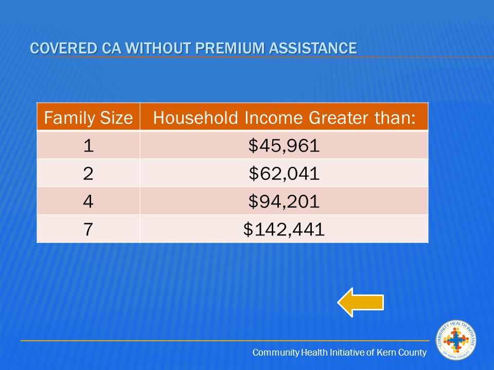 Community Health Initiative of Kern County COVERED CA WITHOUT PREMIUM ASSISTANCE Family SizeHousehold Income Greater than: 1$45,961 2$62,041 4$94,201 7$142,441