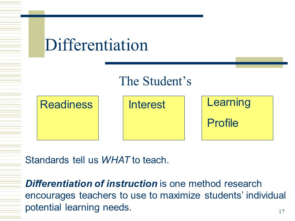 17 Differentiation The Student's ReadinessInterest Learning Profile Standards tell us WHAT to teach.