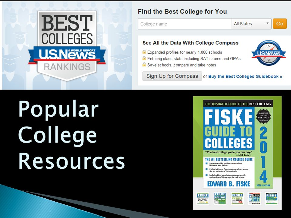 Popular College Resources