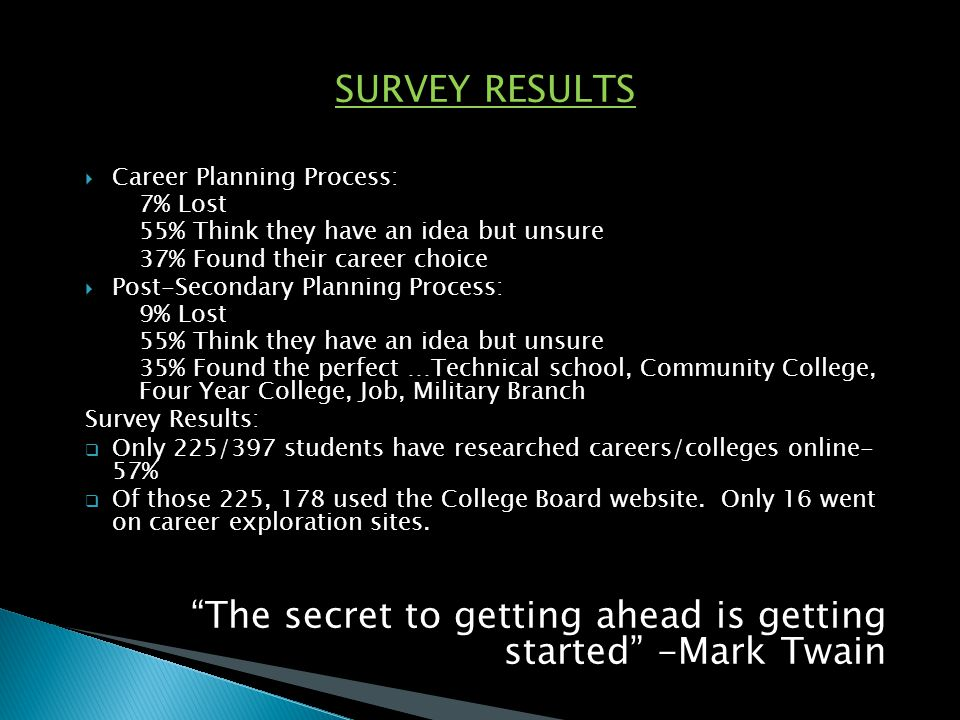 SURVEY RESULTS  Career Planning Process: 7% Lost 55% Think they have an idea but unsure 37% Found their career choice  Post-Secondary Planning Process: 9% Lost 55% Think they have an idea but unsure 35% Found the perfect …Technical school, Community College, Four Year College, Job, Military Branch Survey Results:  Only 225/397 students have researched careers/colleges online- 57%  Of those 225, 178 used the College Board website.