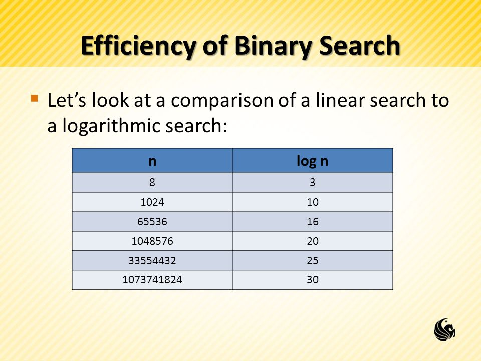  Let's look at a comparison of a linear search to a logarithmic search: nlog n 83 102410 6553616 104857620 3355443225 107374182430