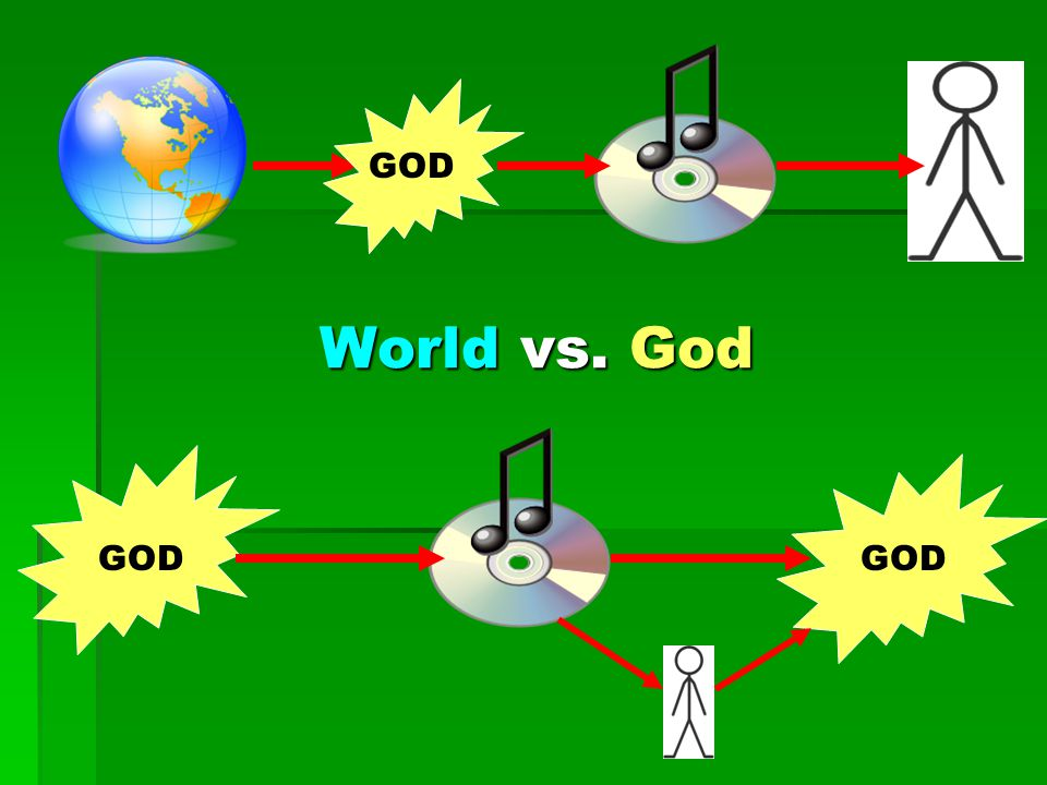 World vs. God GOD