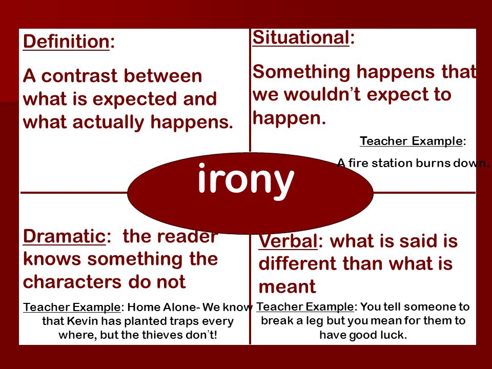Isn T It Ironic The Types Of Irony Learning Objective We Will Be
