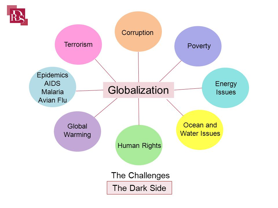Globalization Global Warming Poverty Energy Issues Ocean and Water Issues Human Rights Corruption Epidemics AIDS Malaria Avian Flu Terrorism The Challenges The Dark Side