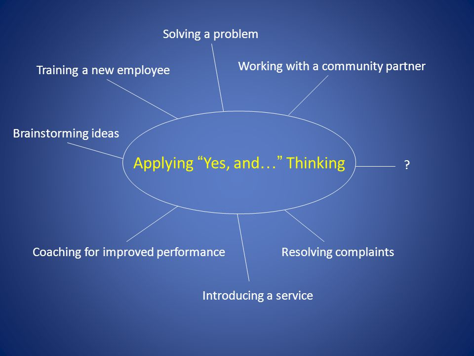 Applying Yes, and … Thinking Training a new employee Resolving complaintsCoaching for improved performance Working with a community partner Introducing a service Solving a problem .