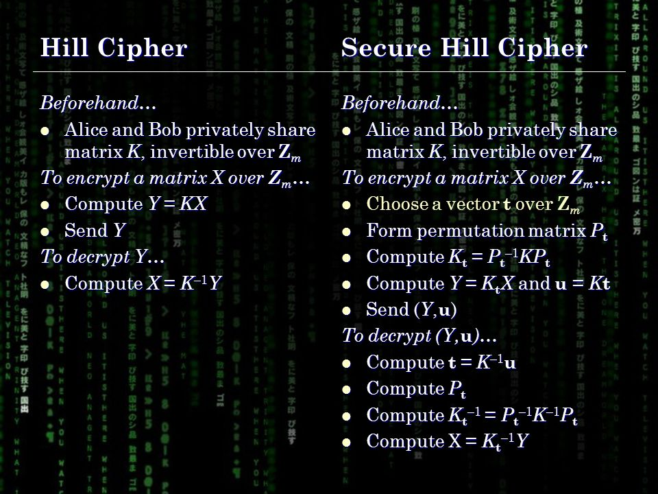 Hill Cipher Beforehand… Alice and Bob privately share matrix K, invertible over Z m Alice and Bob privately share matrix K, invertible over Z m To encrypt a matrix X over Z m … Compute Y = KX Compute Y = KX Send Y Send Y To decrypt Y… Compute X = K –1 Y Compute X = K –1 Y Secure Hill Cipher Beforehand… Alice and Bob privately share matrix K, invertible over Z m Alice and Bob privately share matrix K, invertible over Z m To encrypt a matrix X over Z m … Choose a vector t over Z m Form permutation matrix P t Form permutation matrix P t Compute K t = P t –1 KP t Compute K t = P t –1 KP t Compute Y = K t X and u = K t Compute Y = K t X and u = K t Send ( Y, u ) Send ( Y, u ) To decrypt (Y, u )… Compute t = K –1 u Compute t = K –1 u Compute P t Compute P t Compute K t –1 = P t –1 K –1 P t Compute K t –1 = P t –1 K –1 P t Compute X = K t –1 Y Compute X = K t –1 Y