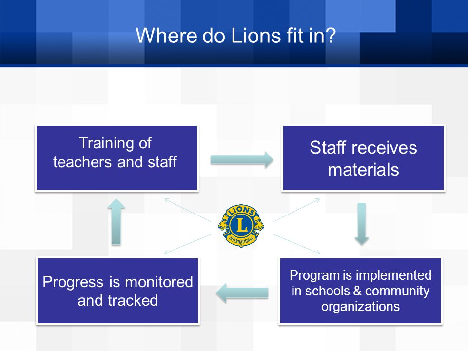Where do Lions fit in.