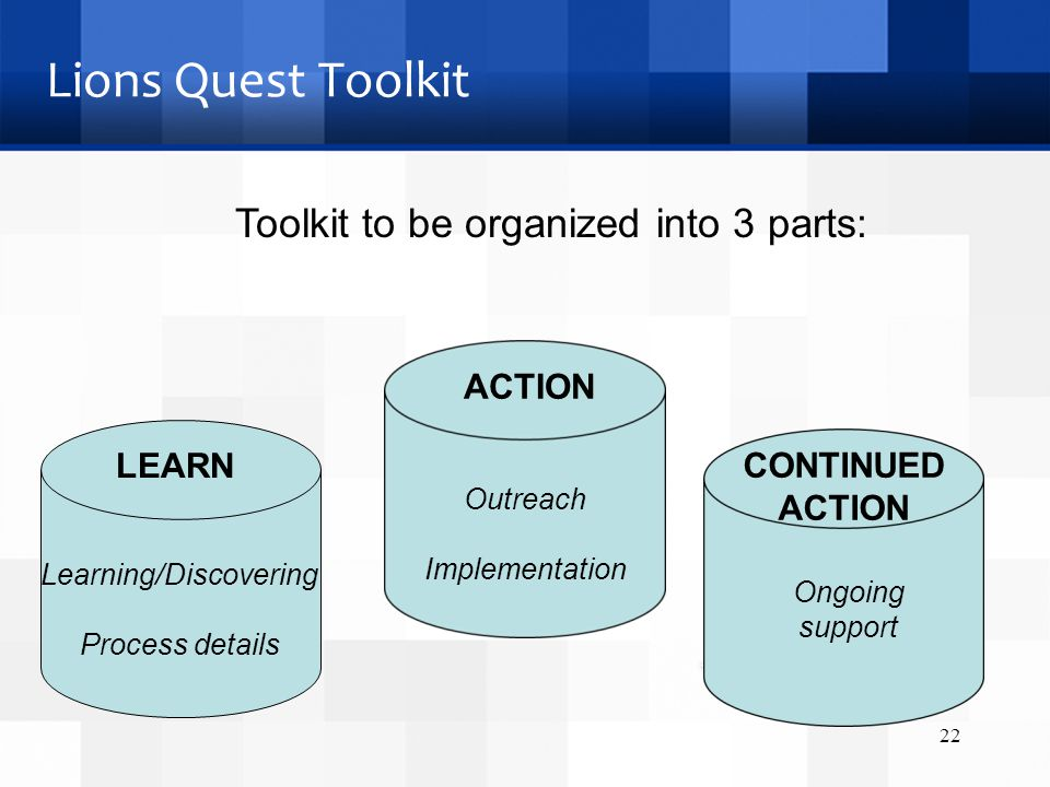 Lions Quest Toolkit Toolkit to be organized into 3 parts: 22 LEARN ACTION CONTINUED ACTION Outreach Implementation Ongoing support Learning/Discovering Process details