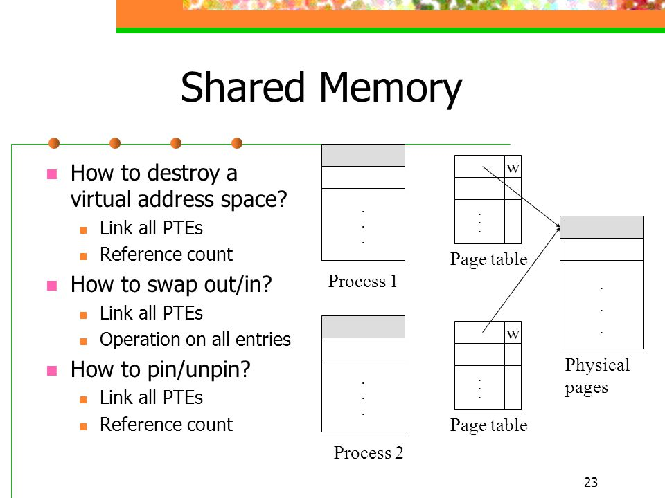 23 Shared Memory How to destroy a virtual address space.