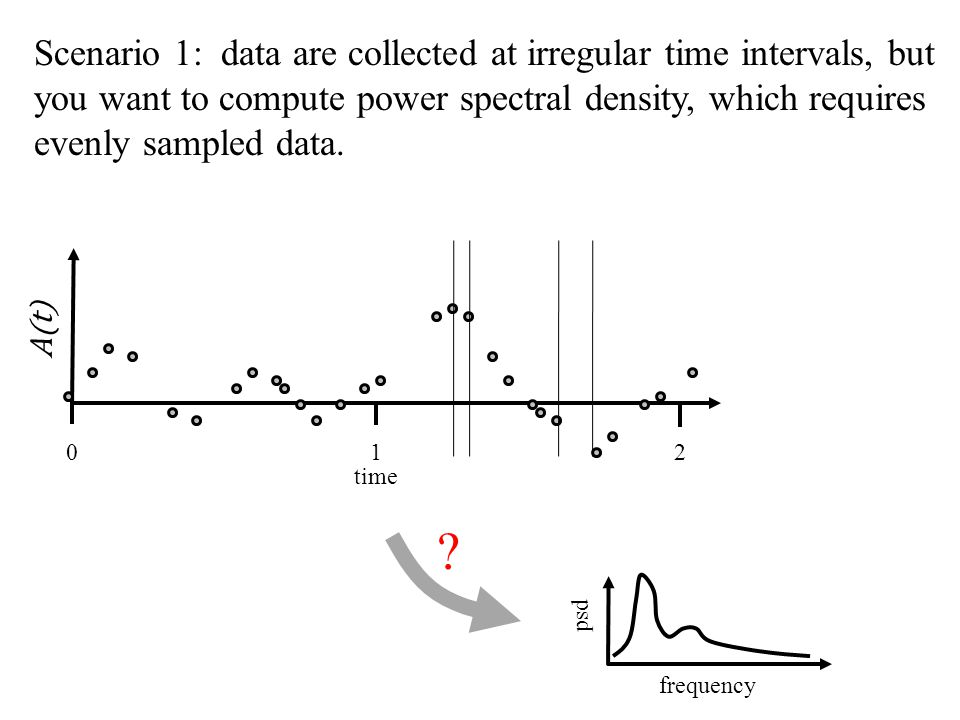 time 012 A(t) Scenario 1: data are collected at irregular time intervals, but you want to compute power spectral density, which requires evenly sampled data.