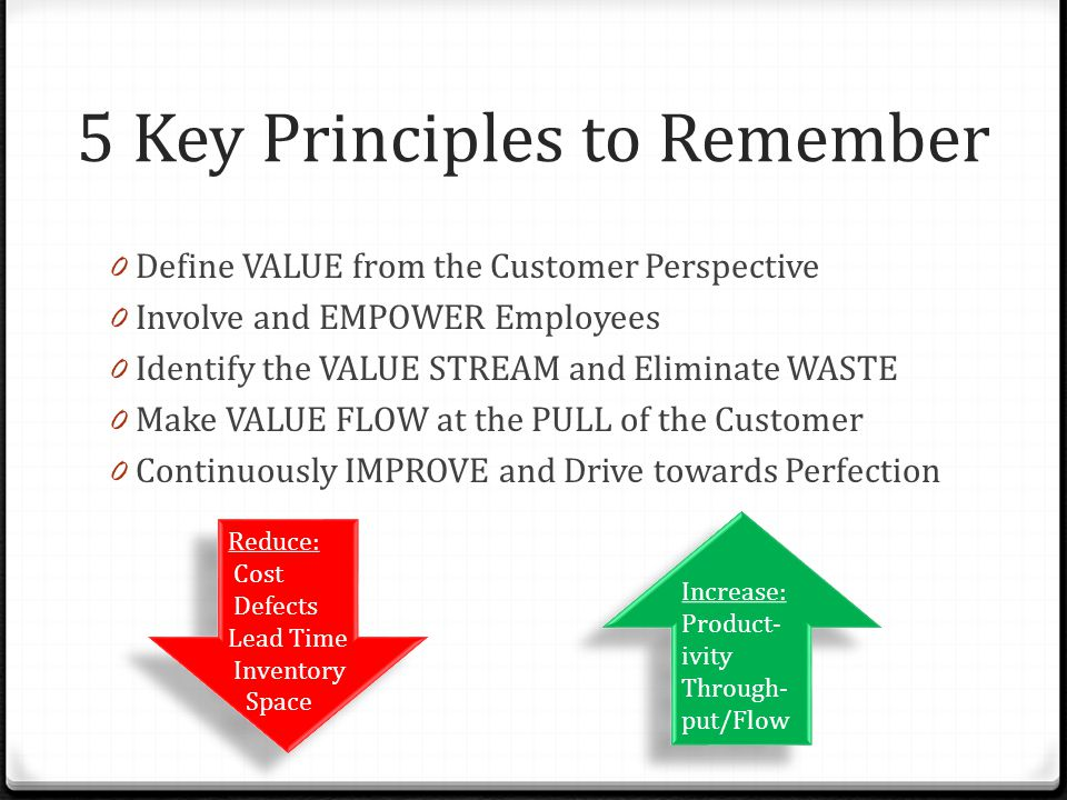 5 Key Principles to Remember 0 Define VALUE from the Customer Perspective 0 Involve and EMPOWER Employees 0 Identify the VALUE STREAM and Eliminate WASTE 0 Make VALUE FLOW at the PULL of the Customer 0 Continuously IMPROVE and Drive towards Perfection Reduce: Cost Defects Lead Time Inventory Space Reduce: Cost Defects Lead Time Inventory Space Increase: Product- ivity Through- put/Flow Increase: Product- ivity Through- put/Flow