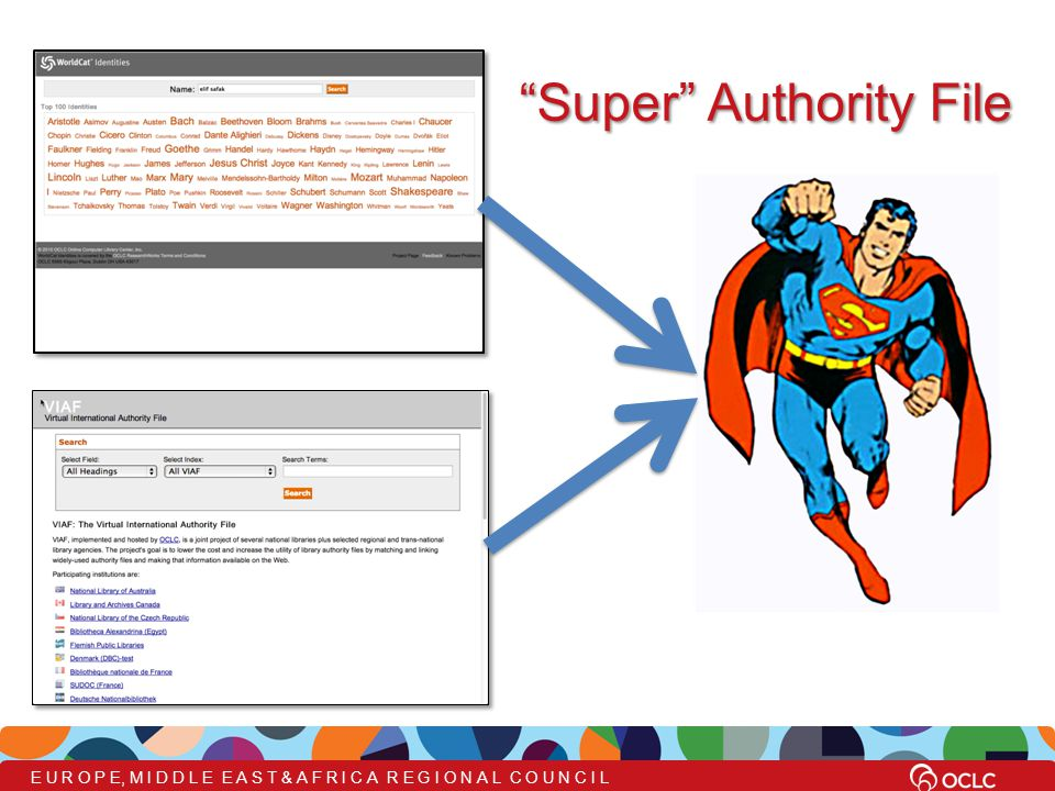 Super Authority File