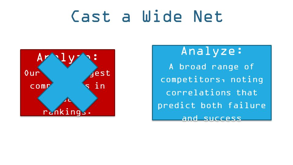 Cast a Wide Net Analyze: Our four biggest competitors in the search rankings.