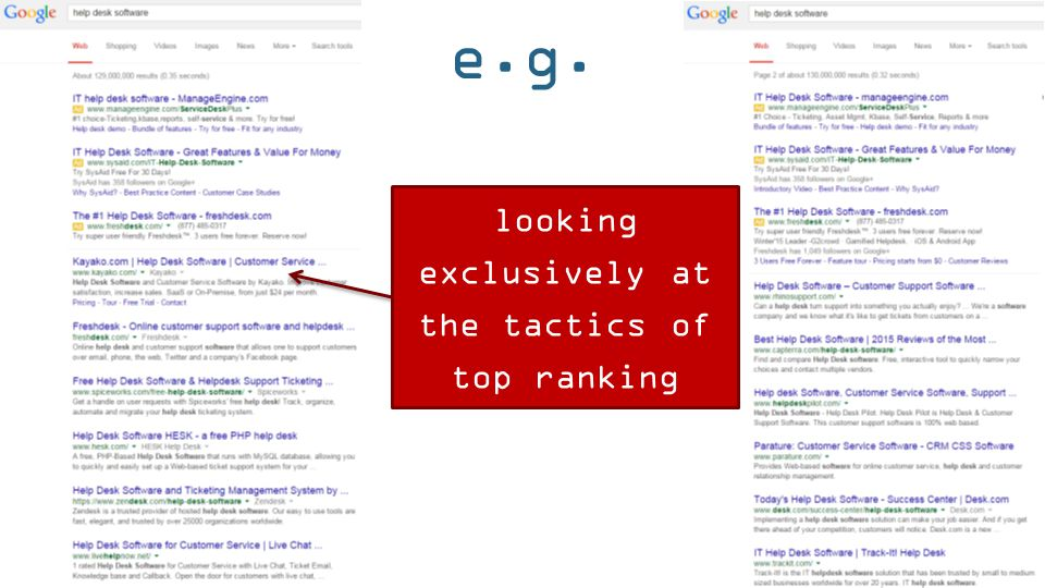e.g. Instead of looking exclusively at the tactics of top ranking sites…