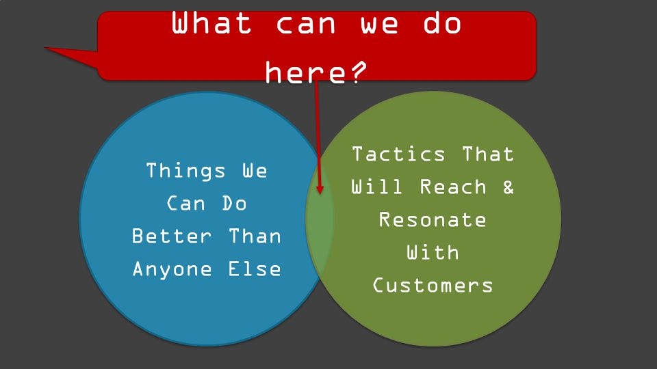 Things We Can Do Better Than Anyone Else Tactics That Will Reach & Resonate With Customers What can we do here