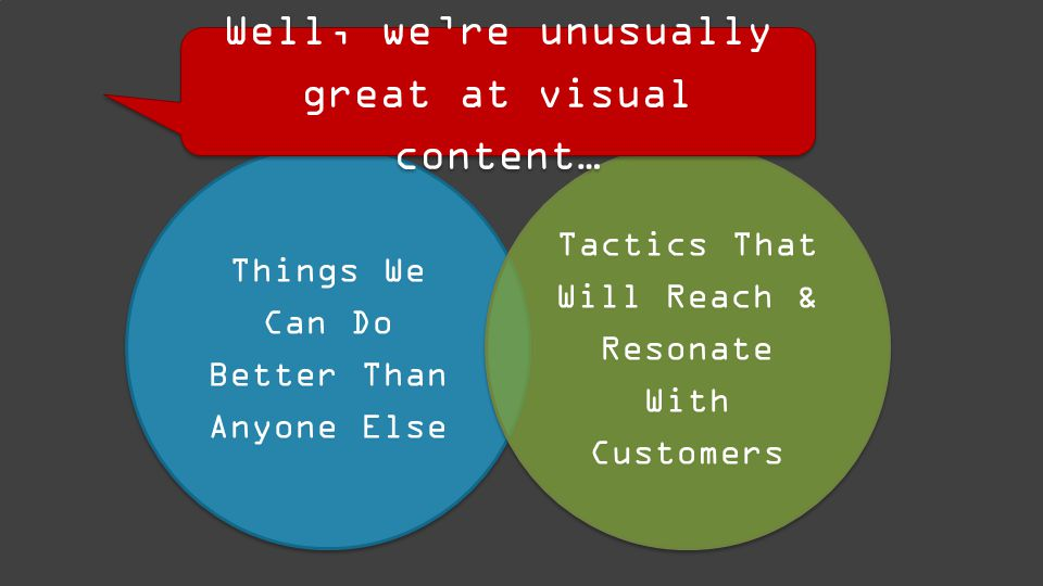 Things We Can Do Better Than Anyone Else Tactics That Will Reach & Resonate With Customers Well, we're unusually great at visual content…