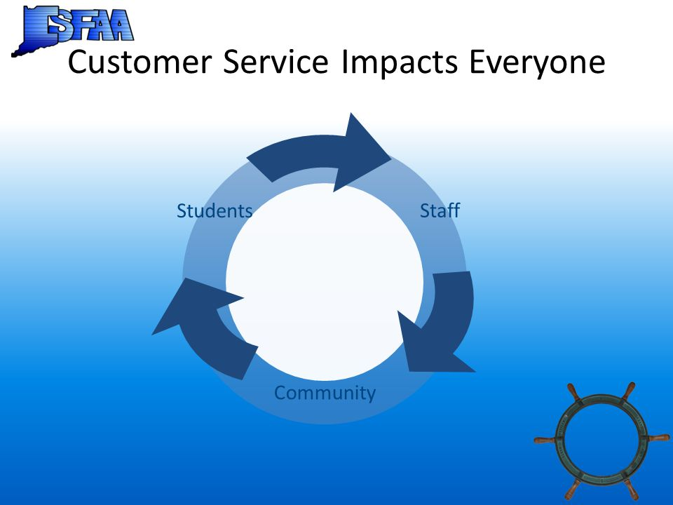 Customer Service Impacts Everyone Students Community Staff