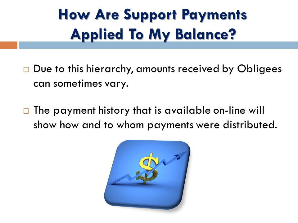 How Are Support Payments Applied To My Balance.