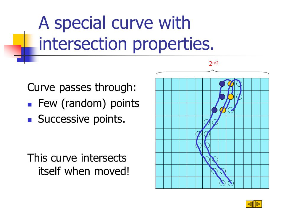 A special curve with intersection properties.