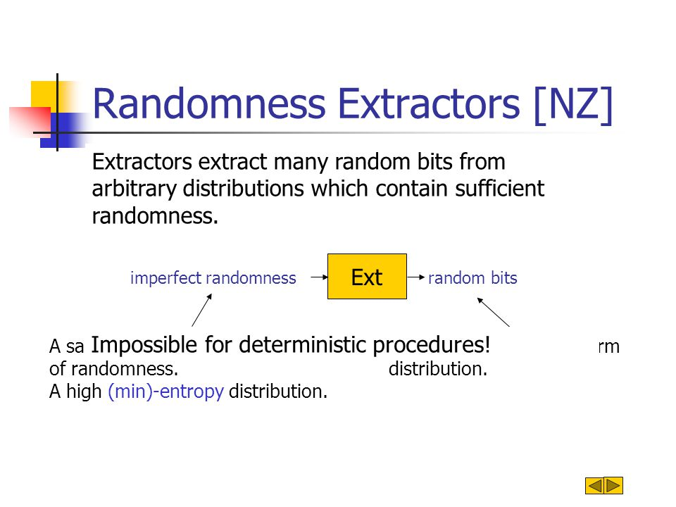 Randomness Extractors [NZ] random bits Ext imperfect randomness Extractors extract many random bits from arbitrary distributions which contain sufficient randomness.